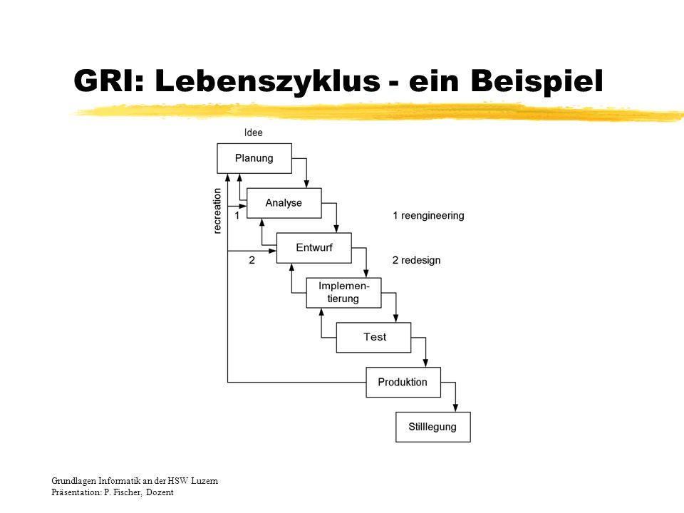 GRI: Lebenszyklus - ein Beispiel Grundlagen Informatik an der HSW Luzern Präsentation: P. Fischer, Dozent