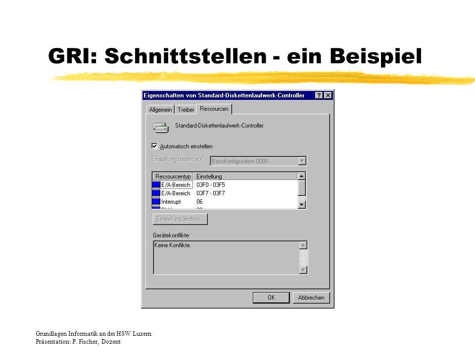 GRI: Schnittstellen - ein Beispiel Grundlagen Informatik an der HSW Luzern Präsentation: P. Fischer, Dozent