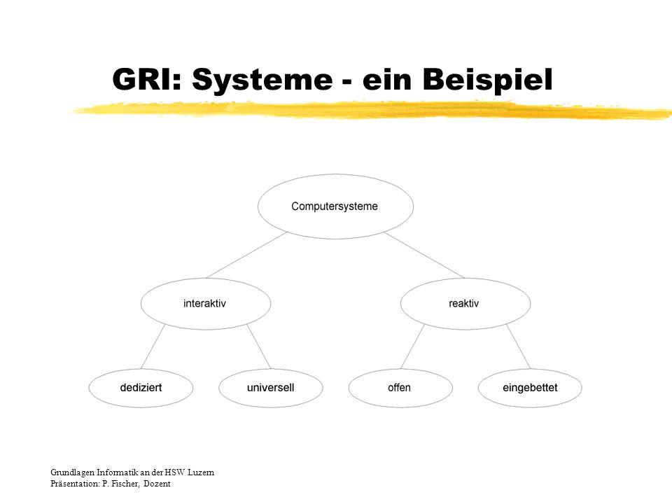 GRI: Systeme - ein Beispiel Grundlagen Informatik an der HSW Luzern Präsentation: P. Fischer, Dozent