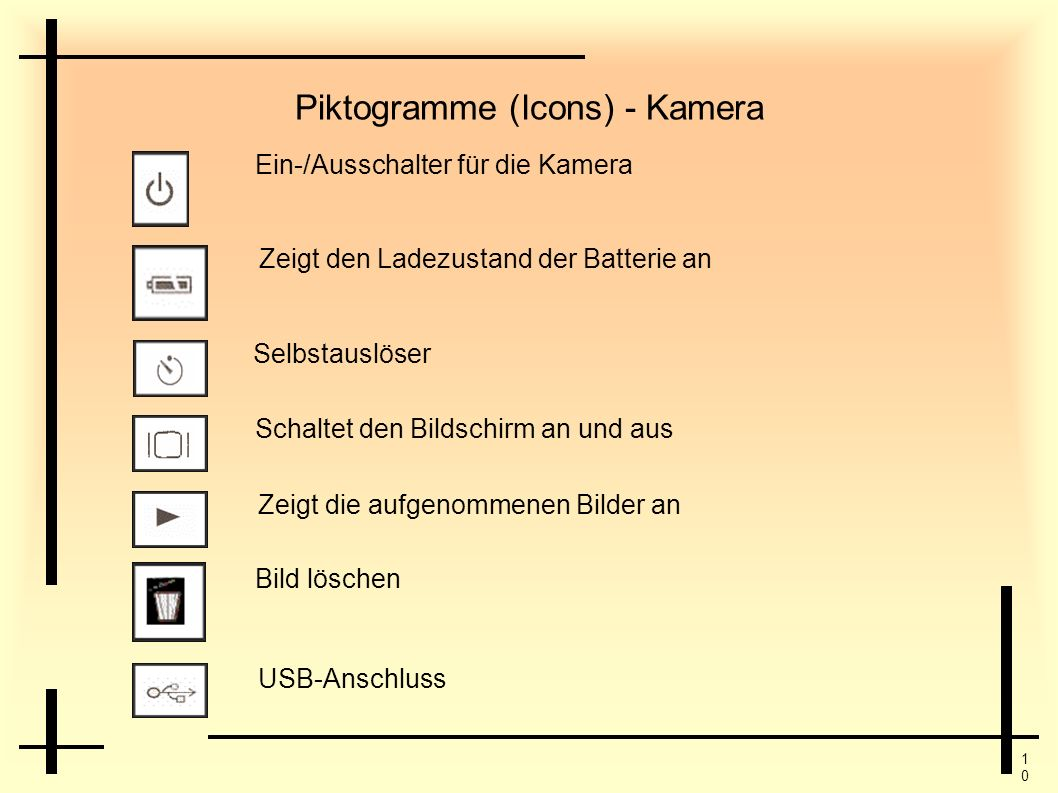 1010 Piktogramme (Icons) - Kamera Ein-/Ausschalter für die Kamera Zeigt den Ladezustand der Batterie an Selbstauslöser Schaltet den Bildschirm an und