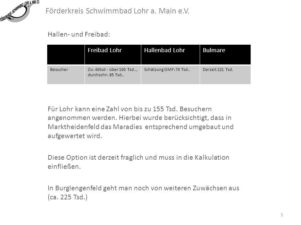 Förderkreis Schwimmbad Lohr a. Main e.V. Erlebnisbecken: 15