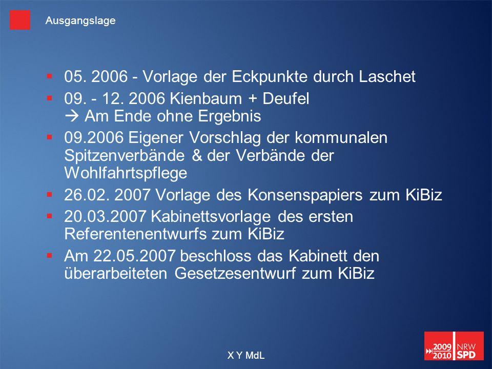 X Y MdL Ausgangslage 05. 2006 - Vorlage der Eckpunkte durch Laschet 09. - 12. 2006 Kienbaum + Deufel Am Ende ohne Ergebnis 09.2006 Eigener Vorschlag d
