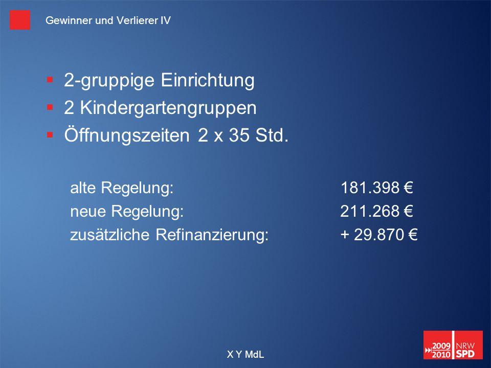 X Y MdL Gewinner und Verlierer IV 2-gruppige Einrichtung 2 Kindergartengruppen Öffnungszeiten 2 x 35 Std. alte Regelung: 181.398 neue Regelung: 211.26