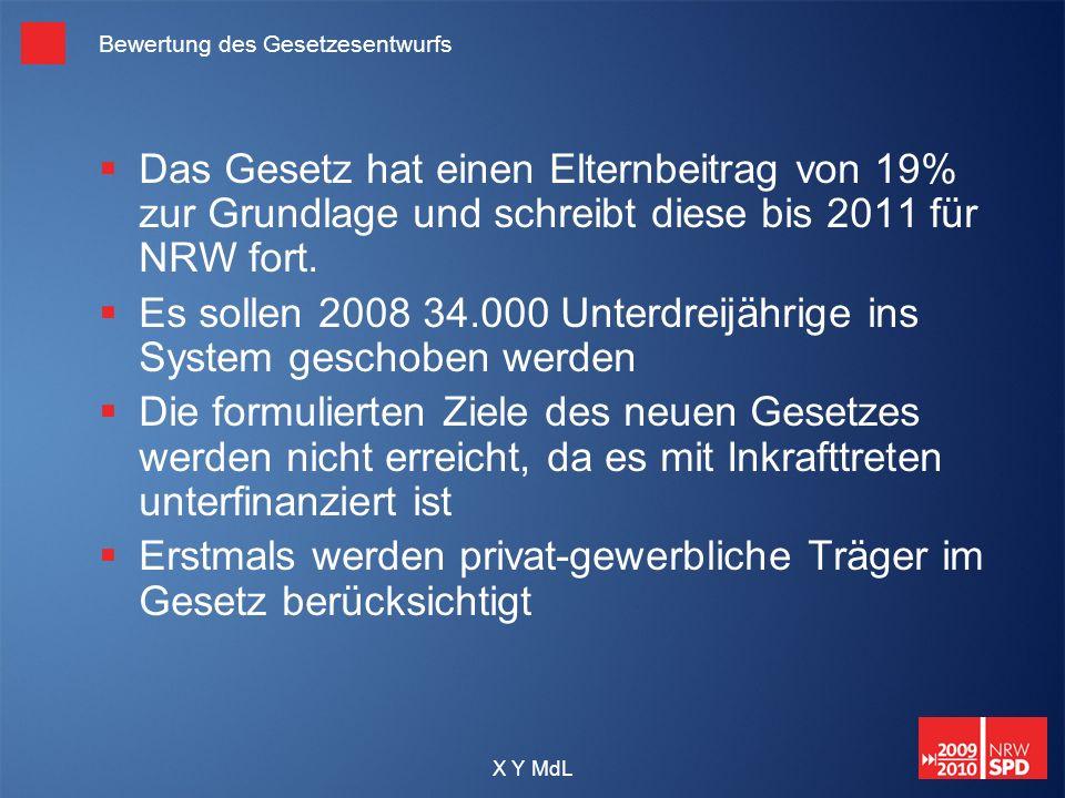 X Y MdL Bewertung des Gesetzesentwurfs Das Gesetz hat einen Elternbeitrag von 19% zur Grundlage und schreibt diese bis 2011 für NRW fort. Es sollen 20