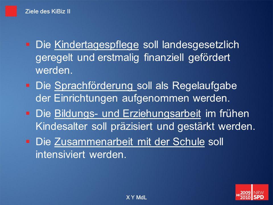 X Y MdL Ziele des KiBiz II Die Kindertagespflege soll landesgesetzlich geregelt und erstmalig finanziell gefördert werden. Die Sprachförderung soll al