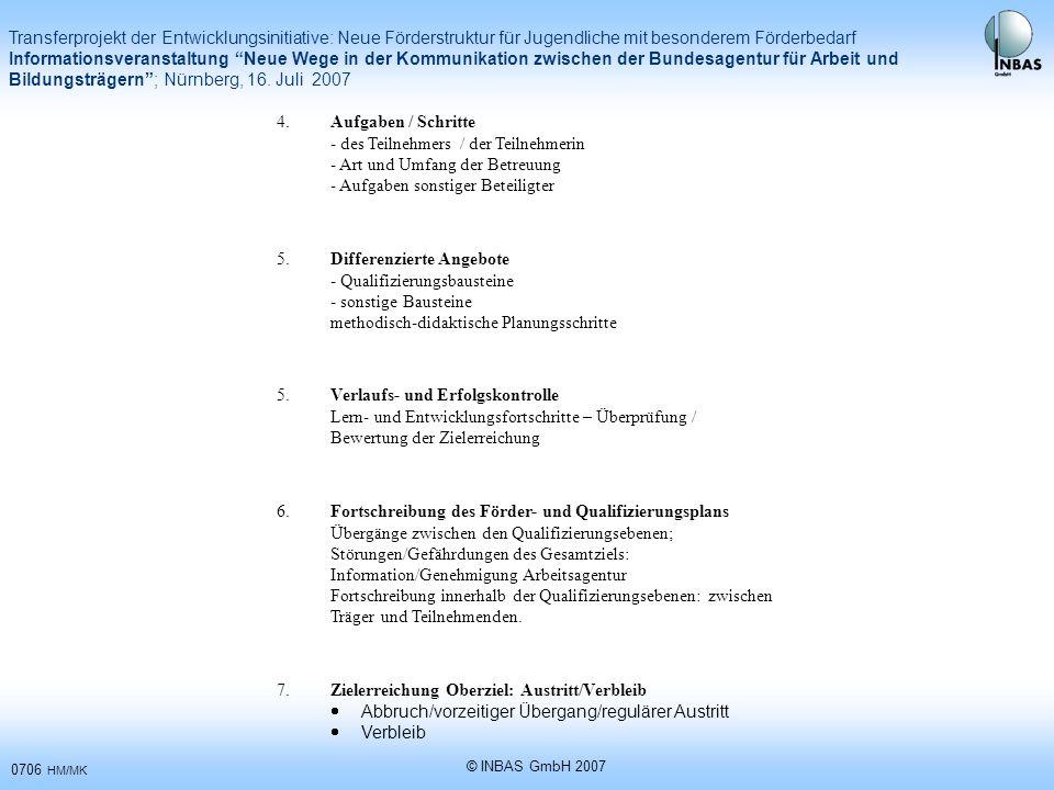 Transferprojekt der Entwicklungsinitiative: Neue Förderstruktur für Jugendliche mit besonderem Förderbedarf Informationsveranstaltung Neue Wege in der