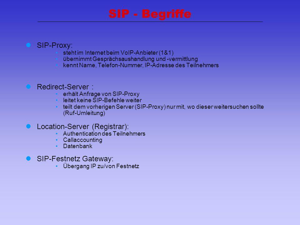 32 SIP - Begriffe SIP-Proxy: steht im Internet beim VoIP-Anbieter (1&1) übernimmt Gesprächsaushandlung und -vermittlung kennt Name, Telefon-Nummer, IP