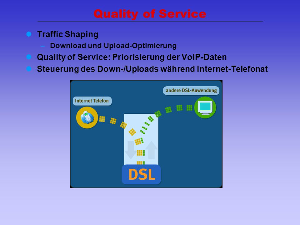 36 Quality of Service Traffic Shaping –Download und Upload-Optimierung Quality of Service: Priorisierung der VoIP-Daten Steuerung des Down-/Uploads wä