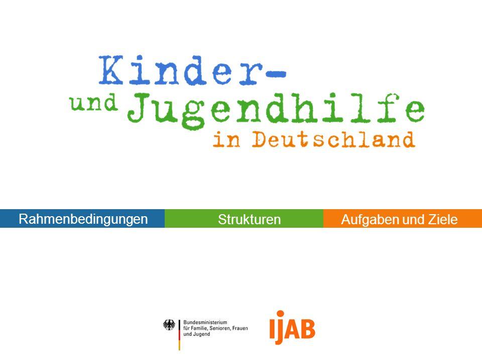 2009 www.kinder-jugendhilfe.info © Allgemeine RahmenbedingungenGesellschaft 1.1.4 D Demografische Entwicklung (II) Seit 1997 gibt es in Deutschland mehr ältere (Personen über 60 Jahre) als jüngere Einwohner (Personen unter 20 Jahre).