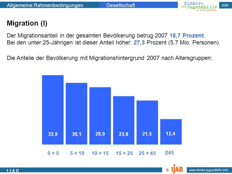 2009 www.kinder-jugendhilfe.info © Allgemeine RahmenbedingungenGesellschaft 1.1.5 D Migration (I) Der Migrationsanteil in der gesamten Bevölkerung bet