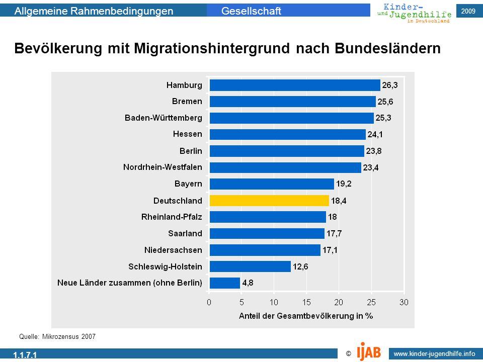 2009 www.kinder-jugendhilfe.info © Allgemeine RahmenbedingungenGesellschaft 1.1.7.1 Bevölkerung mit Migrationshintergrund nach Bundesländern Quelle: M