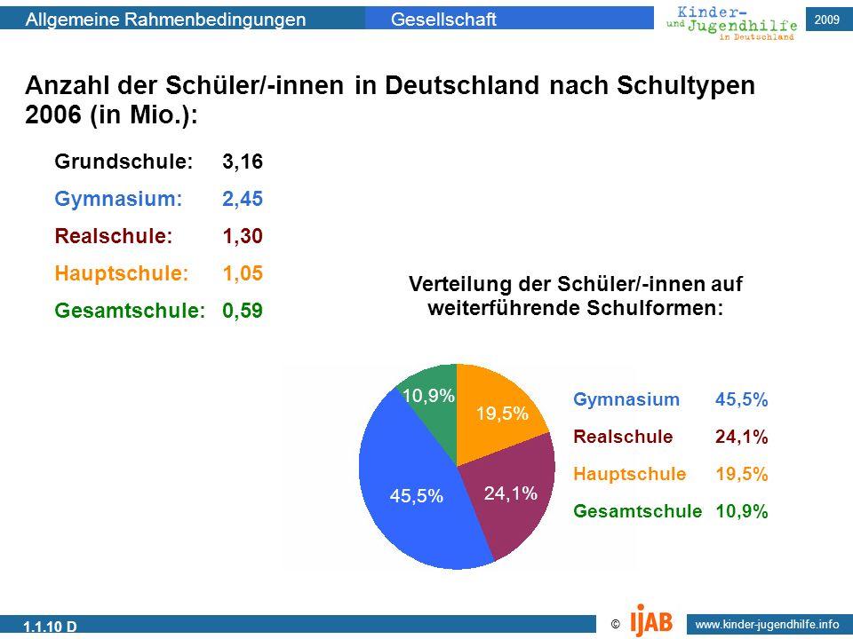 2009 www.kinder-jugendhilfe.info © Allgemeine RahmenbedingungenGesellschaft 1.1.10 D Anzahl der Schüler/-innen in Deutschland nach Schultypen 2006 (in