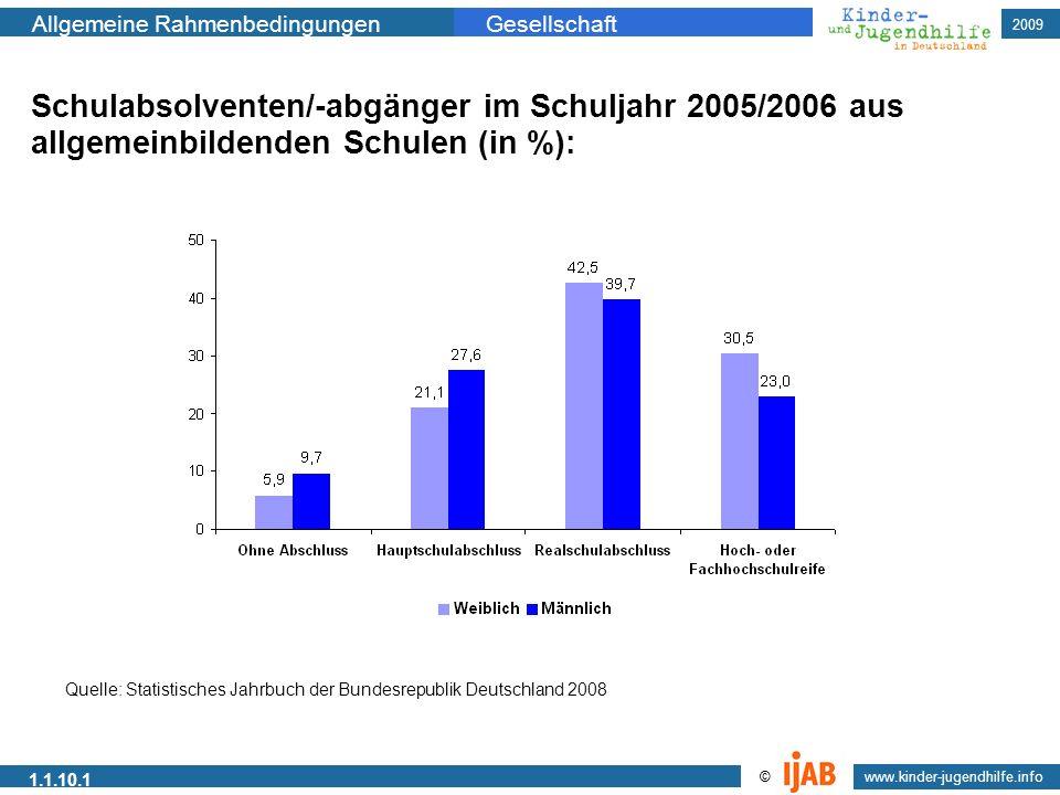 2009 www.kinder-jugendhilfe.info © Allgemeine RahmenbedingungenGesellschaft 1.1.10.1 Schulabsolventen/-abgänger im Schuljahr 2005/2006 aus allgemeinbi