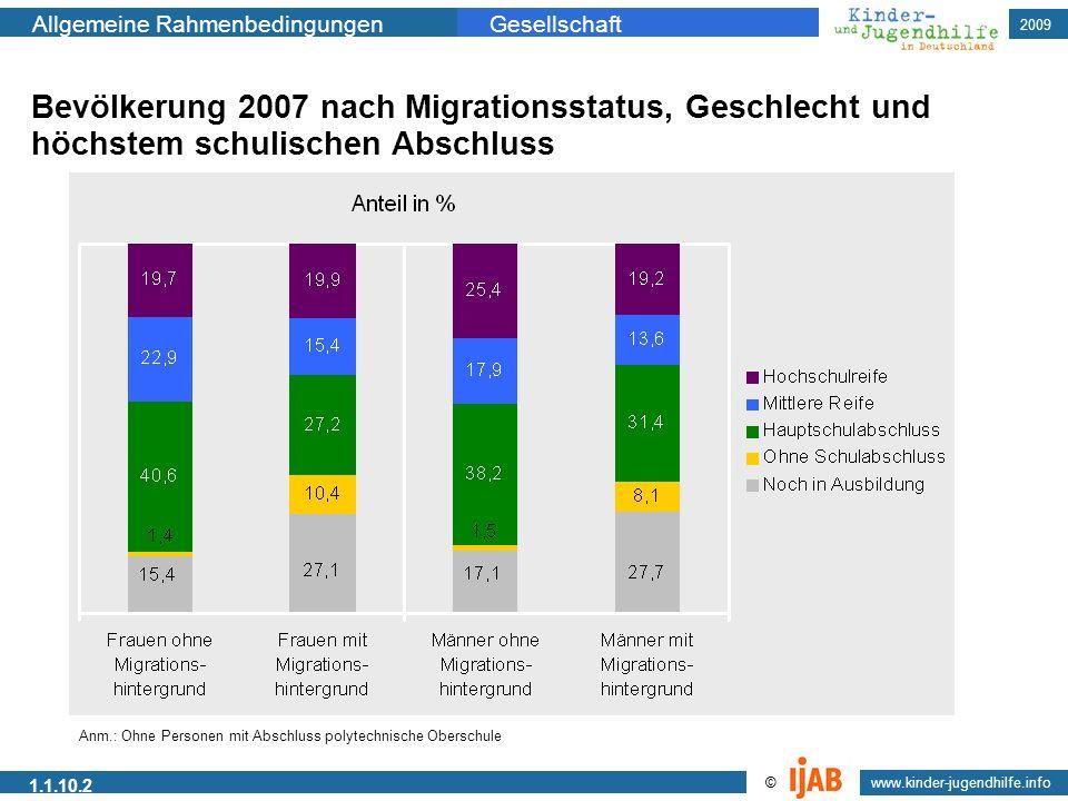 2009 www.kinder-jugendhilfe.info © Allgemeine RahmenbedingungenGesellschaft 1.1.10.2 Grundschule Gymnasiale Oberstufe Kindergarten Gymnasium Gesamtsch