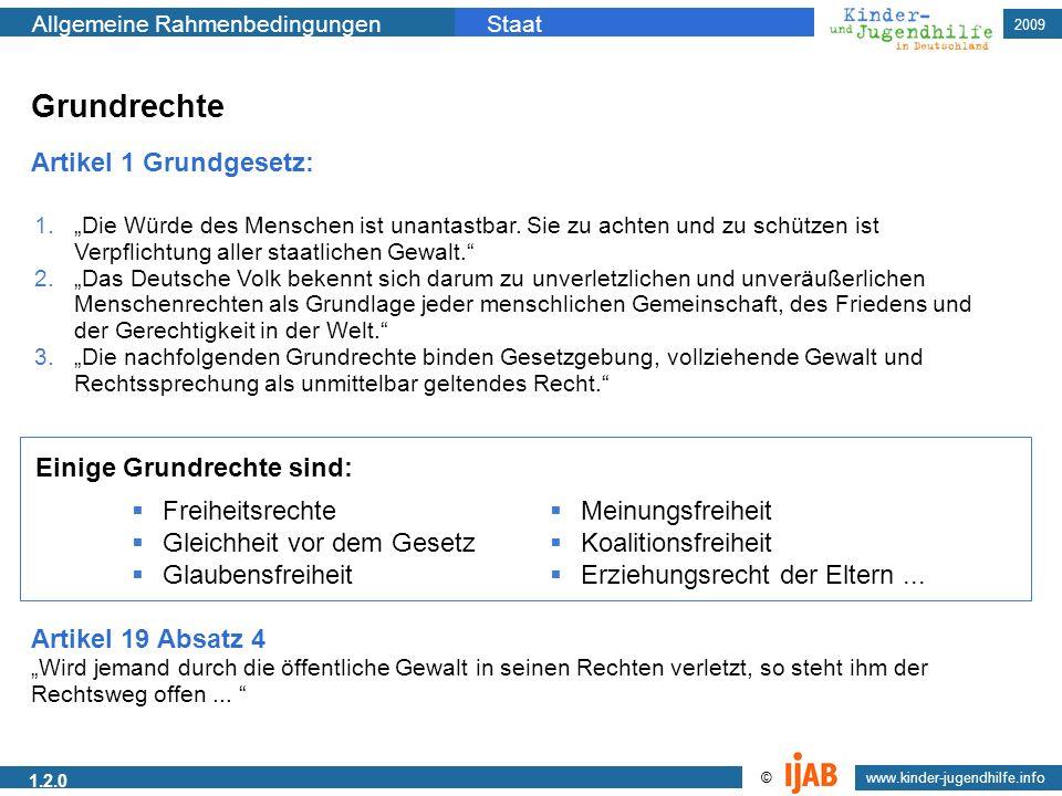 2009 Allgemeine RahmenbedingungenStaat www.kinder-jugendhilfe.info © 1.2.0 Grundrechte Artikel 1 Grundgesetz: Artikel 19 Absatz 4 Wird jemand durch di