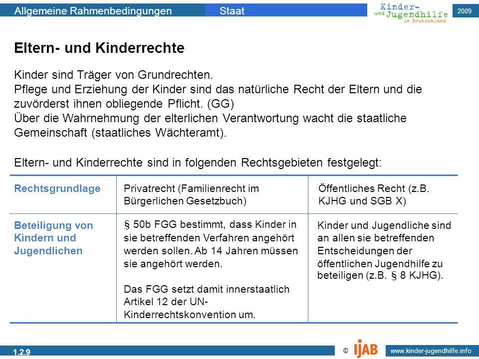 2009 Allgemeine RahmenbedingungenStaat www.kinder-jugendhilfe.info © Kinder sind Träger von Grundrechten. Pflege und Erziehung der Kinder sind das nat