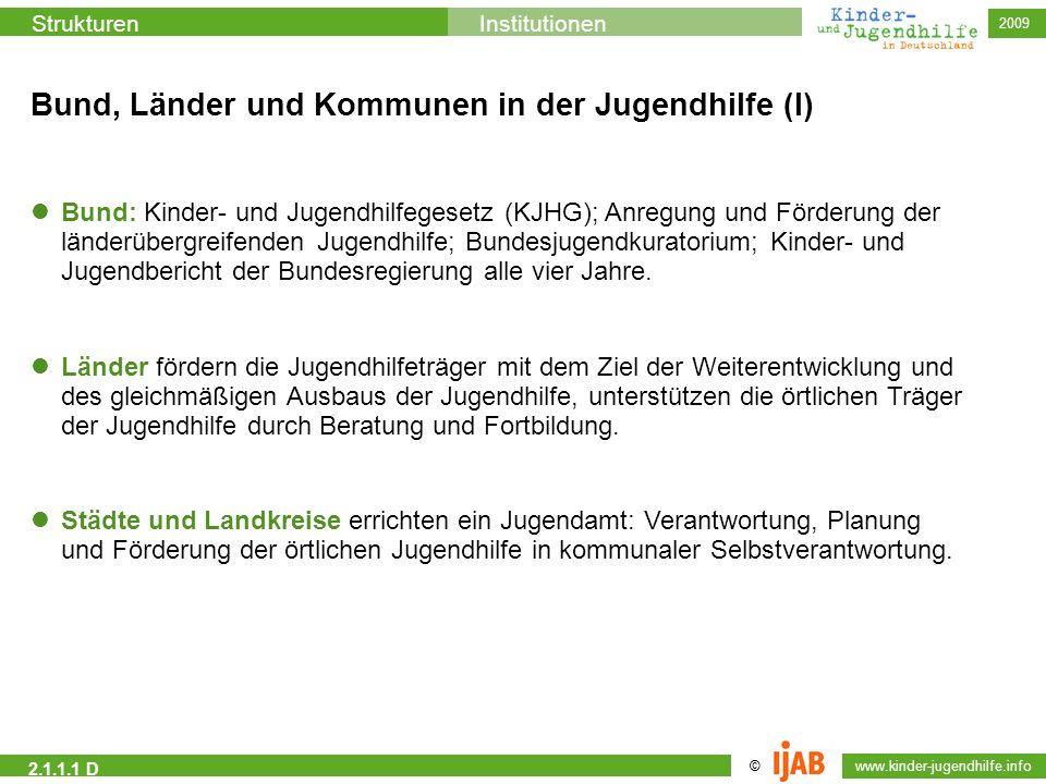 2009 © www.kinder-jugendhilfe.info StrukturenInstitutionen 2.1.1.1 D Bund, Länder und Kommunen in der Jugendhilfe (I) Bund: Kinder- und Jugendhilfeges
