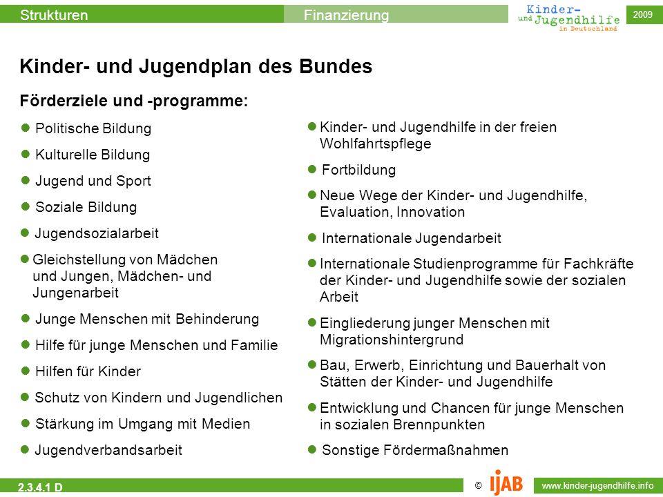 © www.kinder-jugendhilfe.info StrukturenFinanzierung 2009 2.3.4.1 D Kinder- und Jugendplan des Bundes Förderziele und -programme: Politische Bildung K
