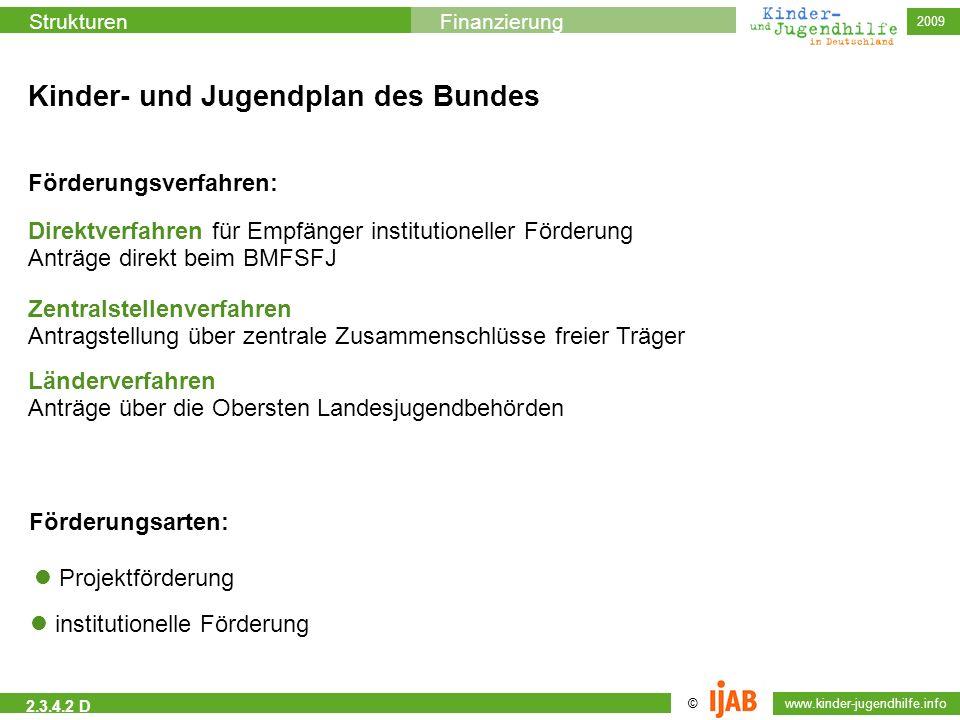 © www.kinder-jugendhilfe.info StrukturenFinanzierung 2009 2.3.4.2 D Kinder- und Jugendplan des Bundes Förderungsverfahren: Direktverfahren für Empfäng