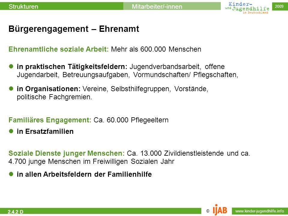 © www.kinder-jugendhilfe.info StrukturenMitarbeiter/-innen 2009 2.4.2 D Bürgerengagement – Ehrenamt Ehrenamtliche soziale Arbeit: Mehr als 600.000 Men