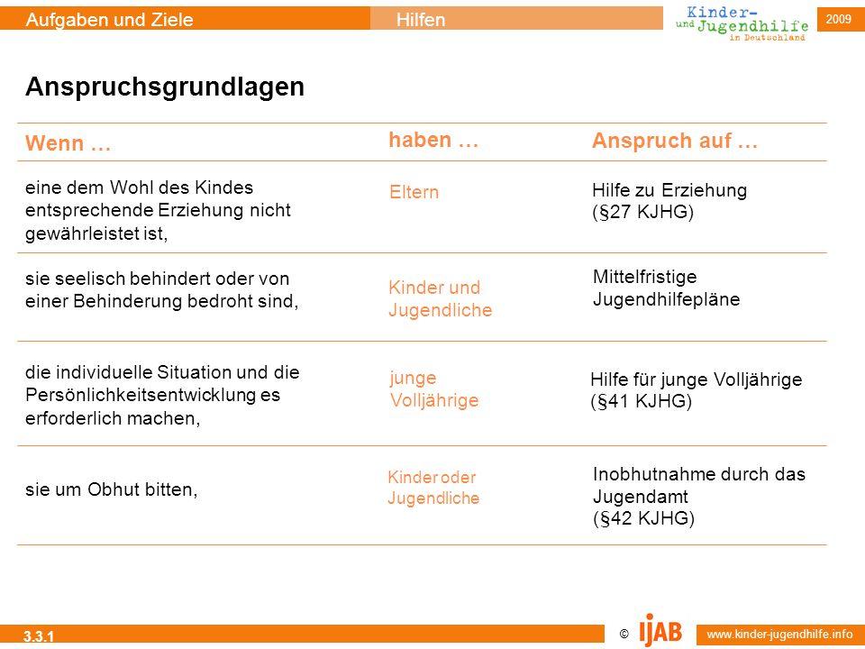 © www.kinder-jugendhilfe.info Aufgaben und ZieleHilfen 2009 3.3.1 Anspruchsgrundlagen Wenn … haben … Anspruch auf … eine dem Wohl des Kindes entsprech