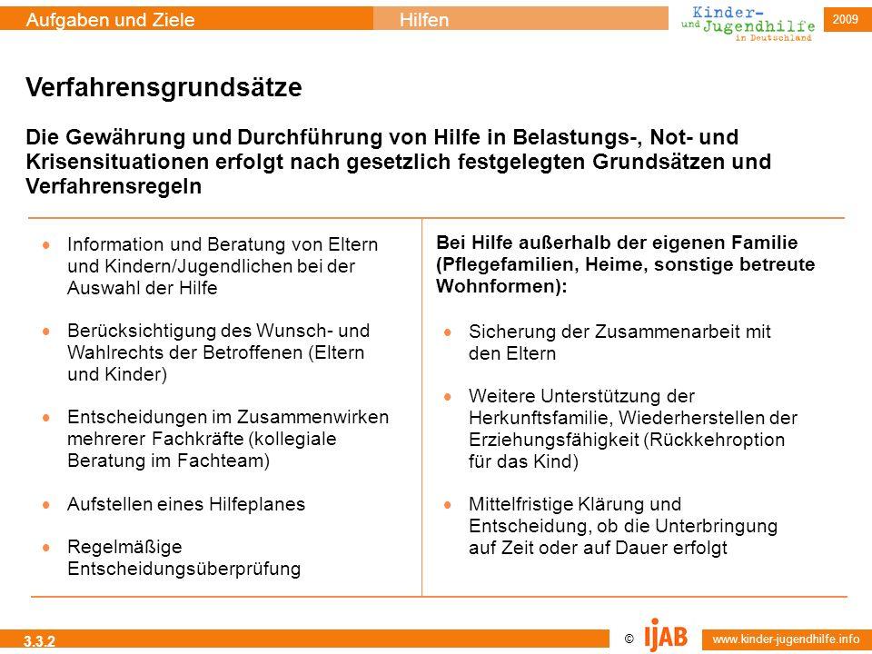 © www.kinder-jugendhilfe.info Aufgaben und ZieleHilfen 2009 3.3.2 Verfahrensgrundsätze Die Gewährung und Durchführung von Hilfe in Belastungs-, Not- u