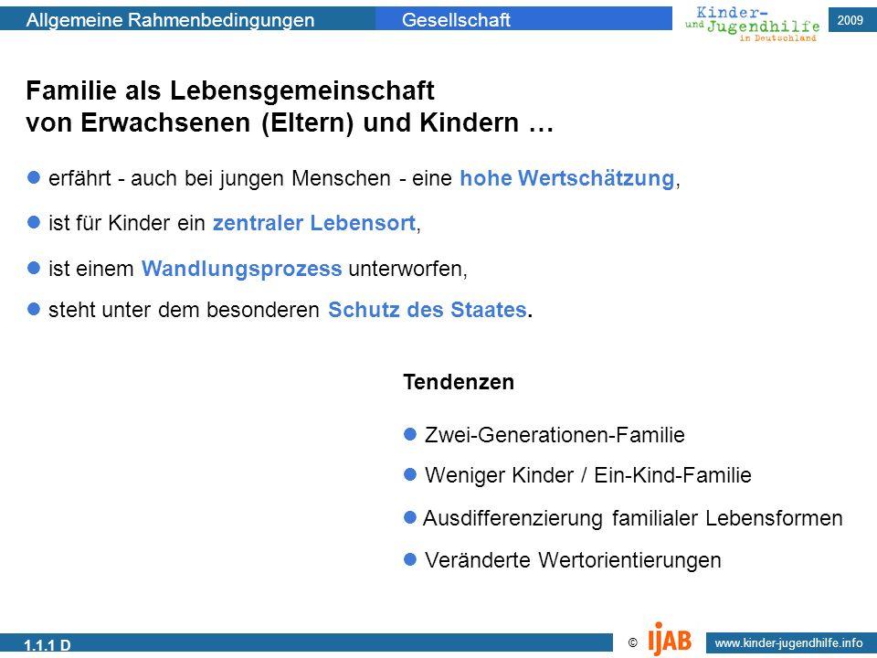 2009 www.kinder-jugendhilfe.info © Allgemeine RahmenbedingungenGesellschaft 1.1.1.1 Familienformen 1996 – 2006 in Deutschland Quelle: Statistisches Bundesamt, Statistisches Jahrbuch 2008, S.
