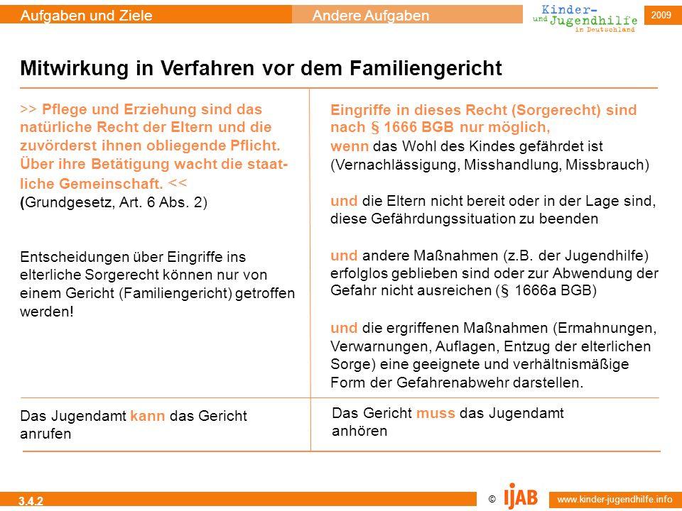 © www.kinder-jugendhilfe.info Aufgaben und ZieleAndere Aufgaben 2009 3.4.2 Mitwirkung in Verfahren vor dem Familiengericht >> Pflege und Erziehung sin