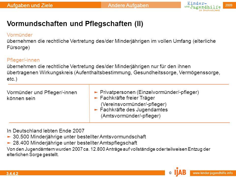 © www.kinder-jugendhilfe.info Aufgaben und ZieleAndere Aufgaben 2009 3.4.4.2 Vormundschaften und Pflegschaften (II) Vormünder und Pfleger/-innen könne