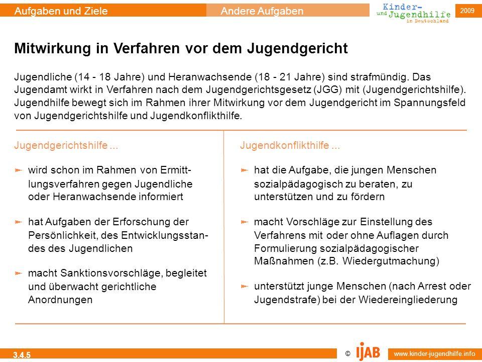 © www.kinder-jugendhilfe.info Aufgaben und ZieleAndere Aufgaben 2009 3.4.5 Mitwirkung in Verfahren vor dem Jugendgericht Jugendgerichtshilfe... wird s