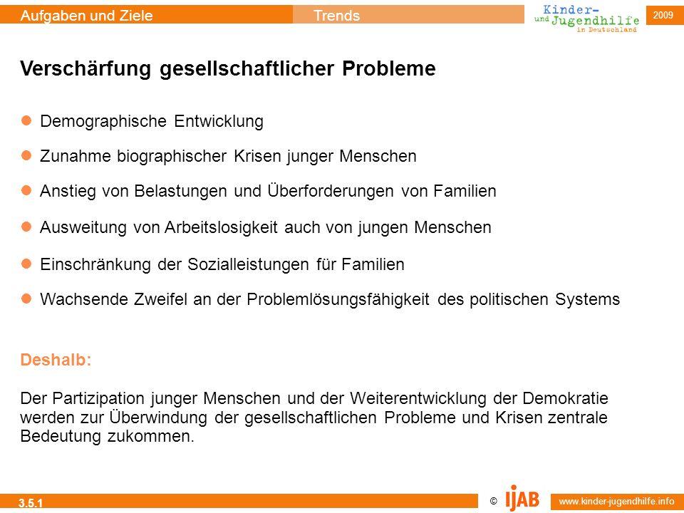 © www.kinder-jugendhilfe.info Aufgaben und ZieleTrends 2009 3.5.1 Verschärfung gesellschaftlicher Probleme Demographische Entwicklung Zunahme biograph