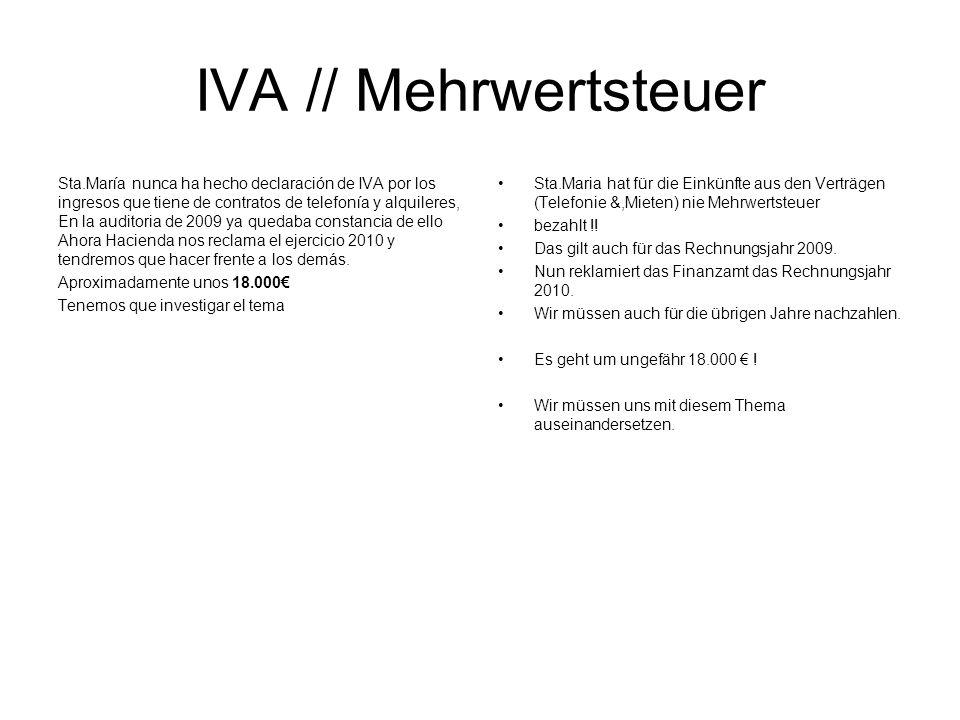 IVA // Mehrwertsteuer Sta.María nunca ha hecho declaración de IVA por los ingresos que tiene de contratos de telefonía y alquileres, En la auditoria d
