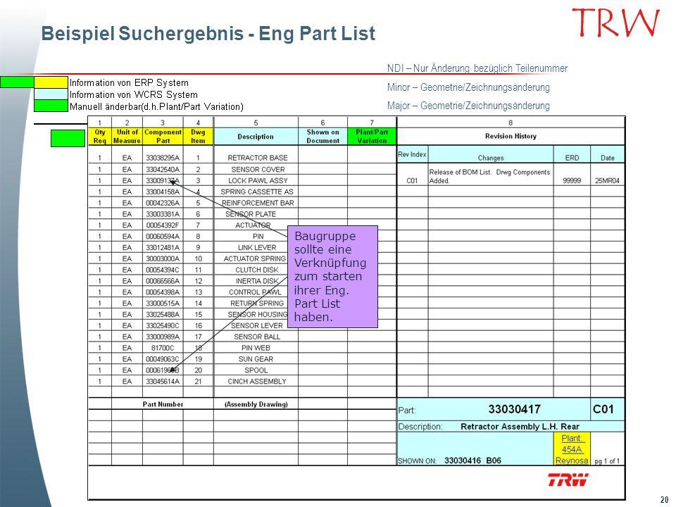20 TRW Baugruppe sollte eine Verknüpfung zum starten ihrer Eng. Part List haben. Beispiel Suchergebnis - Eng Part List NDI – Nur Änderung bezüglich Te