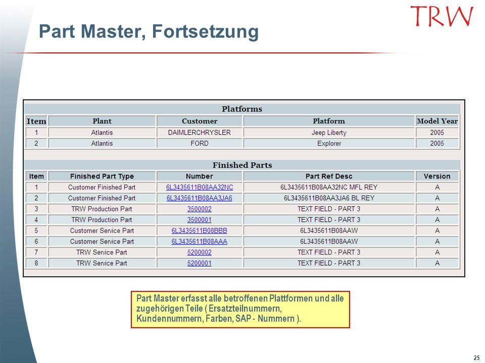 25 TRW Part Master, Fortsetzung Part Master erfasst alle betroffenen Plattformen und alle zugehörigen Teile ( Ersatzteilnummern, Kundennummern, Farben