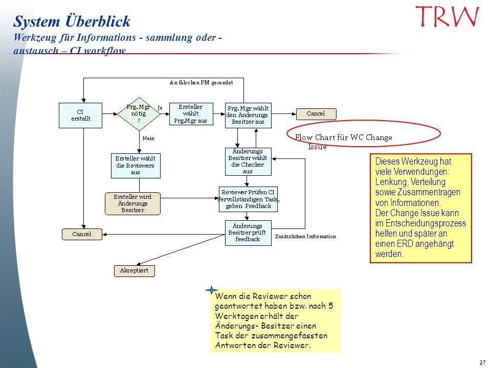 27 TRW Wenn die Reviewer schon geantwortet haben bzw. nach 5 Werktagen erhält der Änderungs- Besitzer einen Task der zusammengefassten Antworten der R