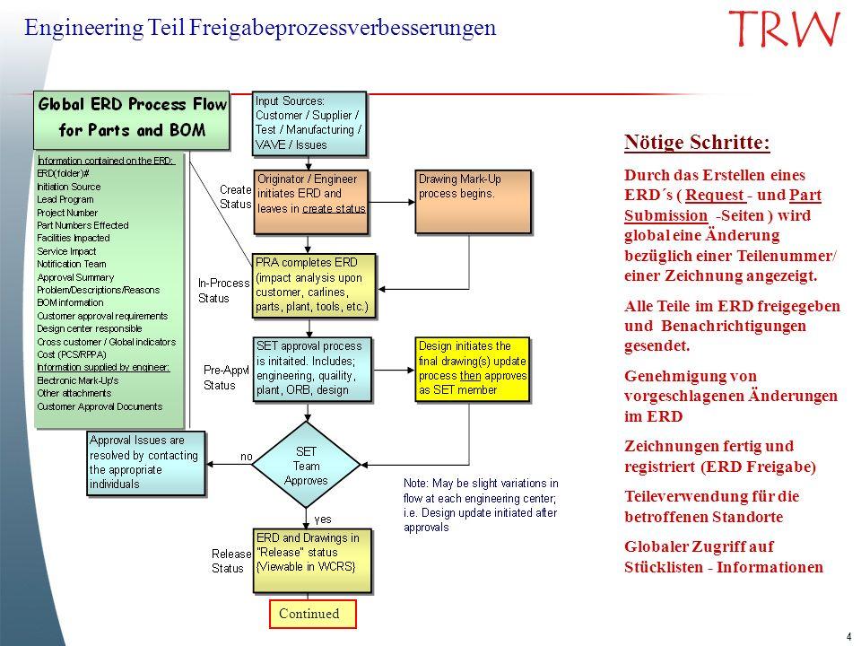 4 TRW Nötige Schritte: Durch das Erstellen eines ERD´s ( Request - und Part Submission -Seiten ) wird global eine Änderung bezüglich einer Teilenummer