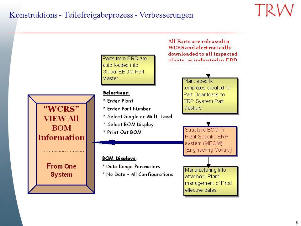 5 TRW Konstruktions - Teilefreigabeprozess - Verbesserungen