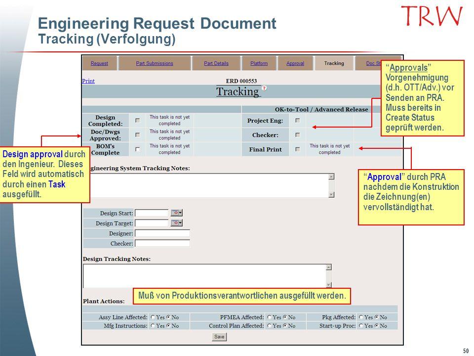 50 TRW Engineering Request Document Tracking (Verfolgung) Approvals Vorgenehmigung (d.h. OTT/Adv.) vor Senden an PRA. Muss bereits in Create Status ge
