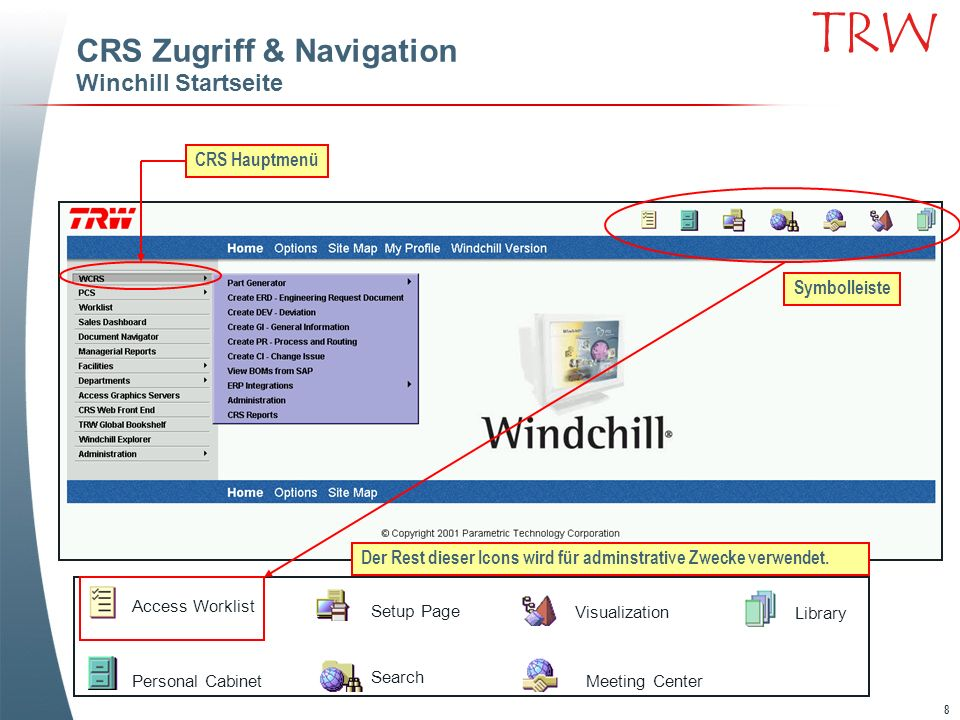 8 TRW CRS Zugriff & Navigation Winchill Startseite CRS Hauptmenü Symbolleiste Access Worklist Personal Cabinet Setup Page Search Visualization Meeting