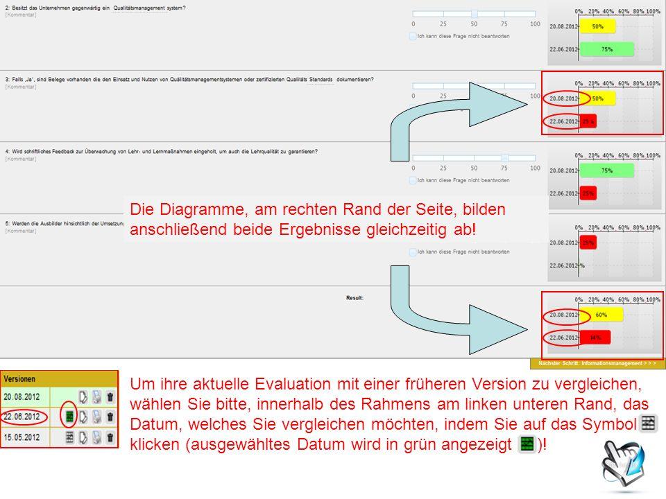 Die Diagramme, am rechten Rand der Seite, bilden anschließend beide Ergebnisse gleichzeitig ab! Um ihre aktuelle Evaluation mit einer früheren Version