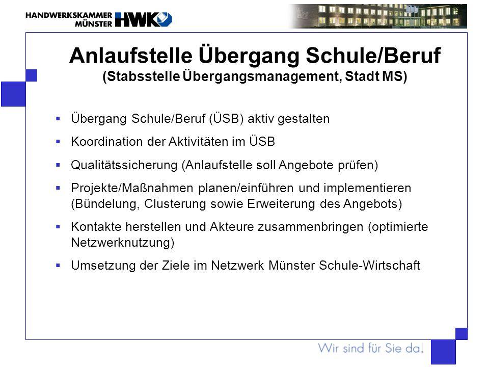 Übergang Schule/Beruf (ÜSB) aktiv gestalten Koordination der Aktivitäten im ÜSB Qualitätssicherung (Anlaufstelle soll Angebote prüfen) Projekte/Maßnah