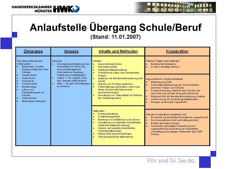 Anlaufstelle Übergang Schule/Beruf (Stand: 11.01.2007)