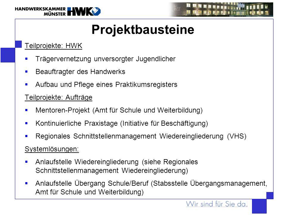 Trägervernetzung unversorgter Jugendlicher (HBZ, Frau Spangenberg-Kintrup) Ziel: Integration unversorgter Jugendlicher Zielgruppe: Schulabgänger, die keinen Ausbildungsplatz haben und evtl.