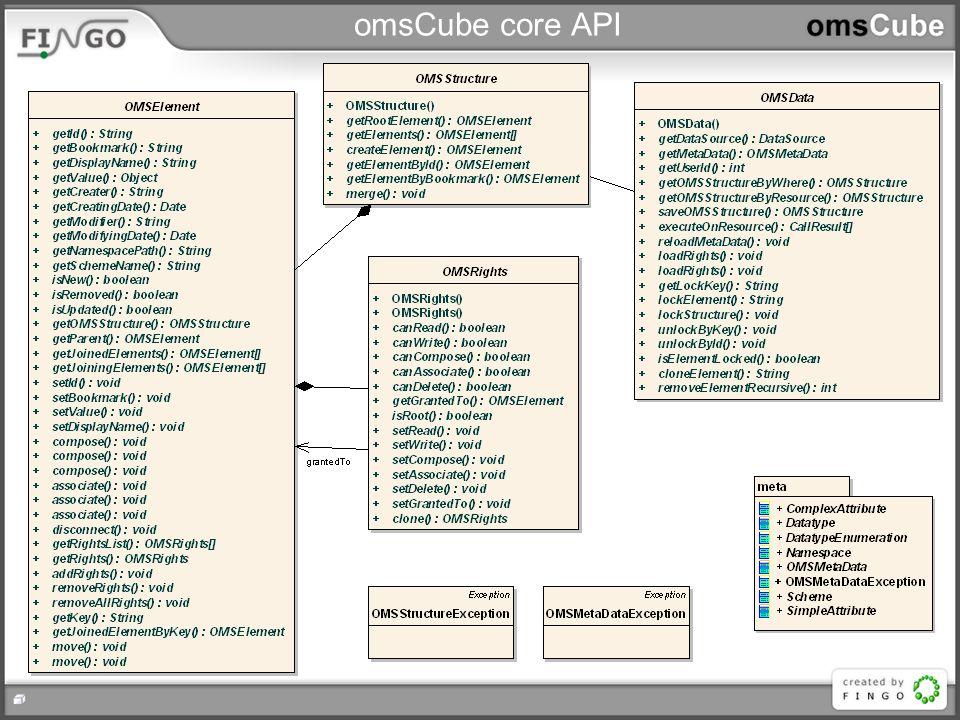 omsCube core API