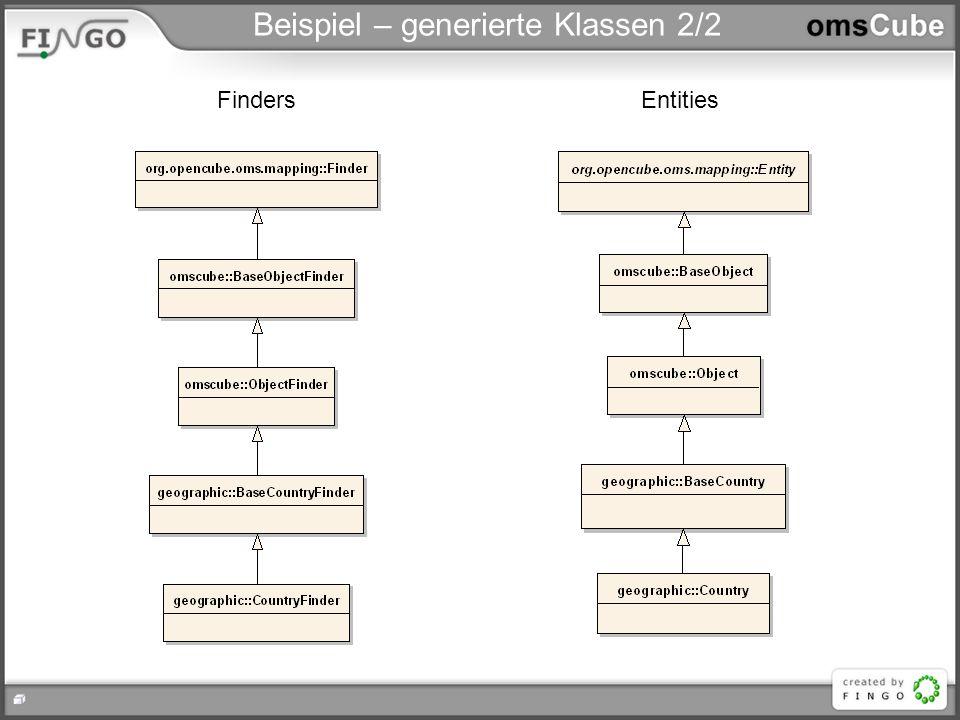 Beispiel – generierte Klassen 2/2 FindersEntities