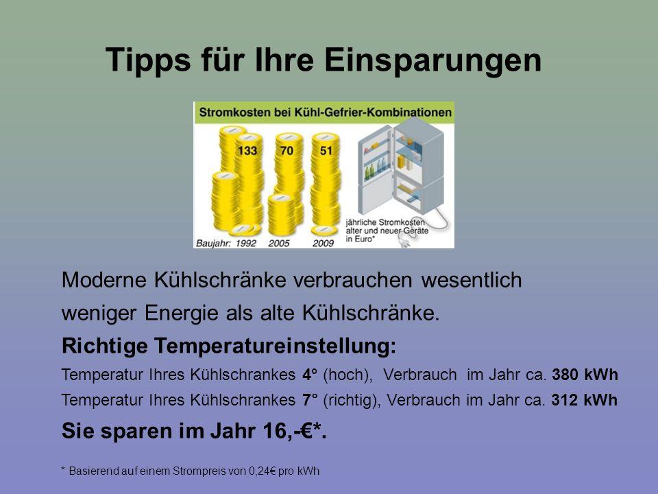 Tipps für Ihre Einsparungen Moderne Kühlschränke verbrauchen wesentlich weniger Energie als alte Kühlschränke. Richtige Temperatureinstellung: Tempera