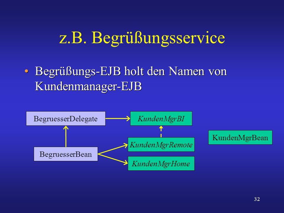 32 z.B. Begrüßungsservice Begrüßungs-EJB holt den Namen von Kundenmanager-EJB KundenMgrBean KundenMgrBI BegruesserBean BegruesserDelegate KundenMgrRem