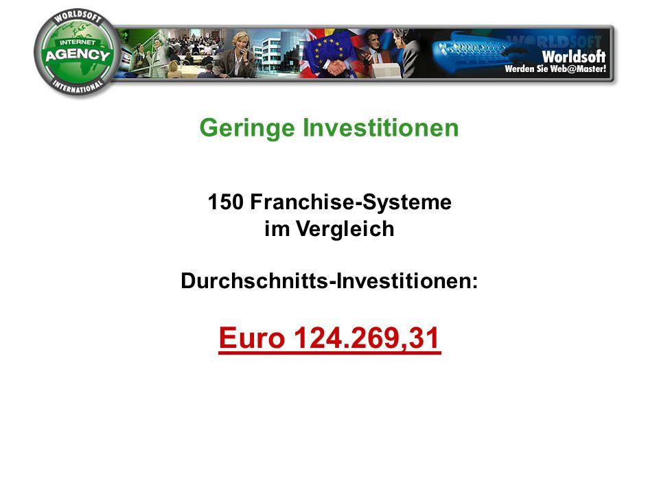 150 Franchise-Systeme im Vergleich Durchschnitts-Investitionen: Euro 124.269,31 Geringe Investitionen