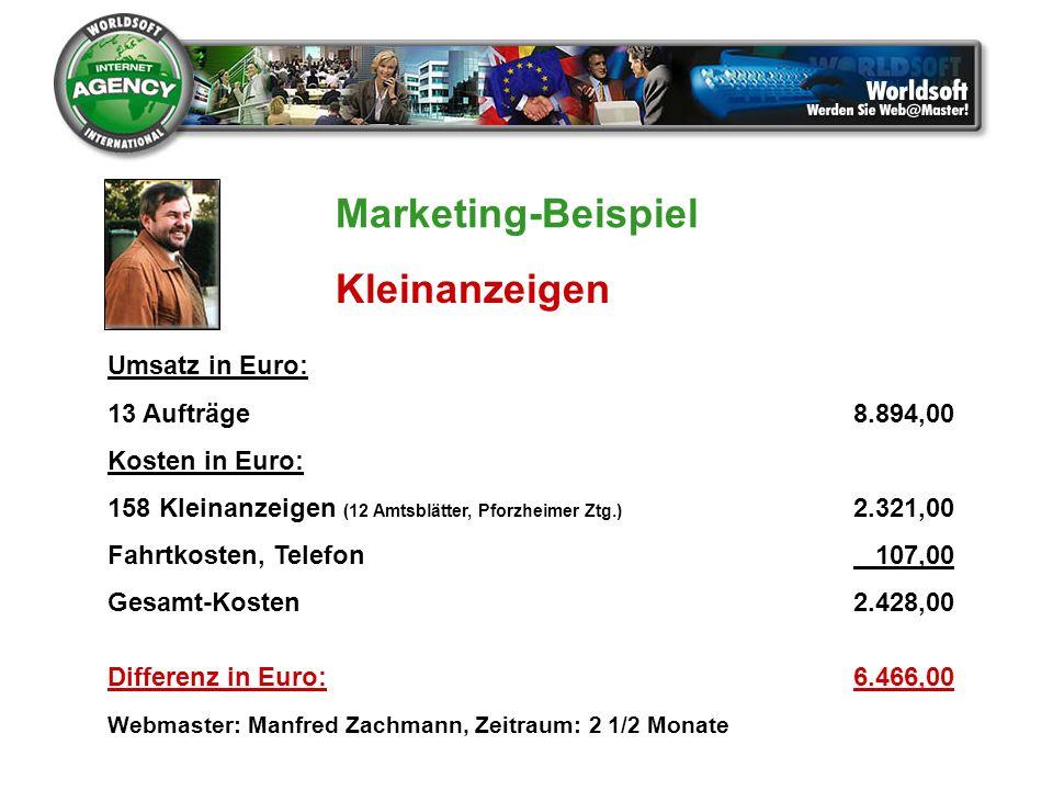 Kleinanzeigen Umsatz in Euro: 13 Aufträge 8.894,00 Kosten in Euro: 158 Kleinanzeigen (12 Amtsblätter, Pforzheimer Ztg.) 2.321,00 Fahrtkosten, Telefon