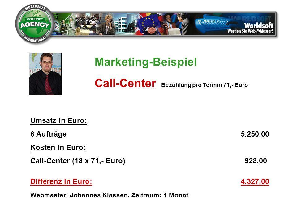 Umsatz in Euro: 8 Aufträge 5.250,00 Kosten in Euro: Call-Center (13 x 71,- Euro) 923,00 Differenz in Euro: 4.327,00 Webmaster: Johannes Klassen, Zeitr
